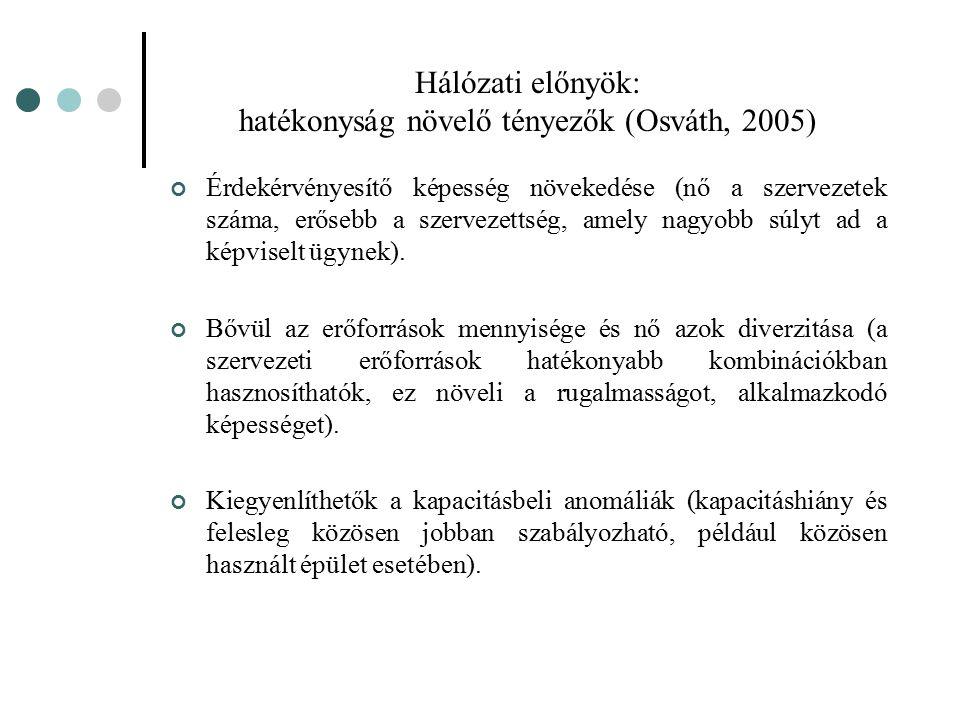 Hálózati előnyök: hatékonyság növelő tényezők (Osváth, 2005) Érdekérvényesítő képesség növekedése (nő a szervezetek száma, erősebb a szervezettség, am