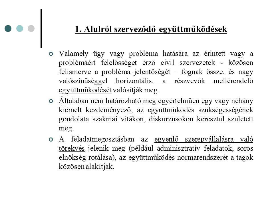 Példák az alulról jövő civil kezdeményezésekre Zöld mozgalmak, Tubes mozgalom Civil Lobbi Kerekasztal Civilek a Nemzeti Fejlesztési Terv Nyilvánosságáért csoport