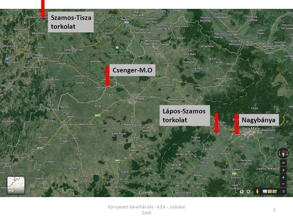 Kárelhárítási megoldások - folyt A kiskörei-tározó vízkormányzási felhasználására később is szükség volt.