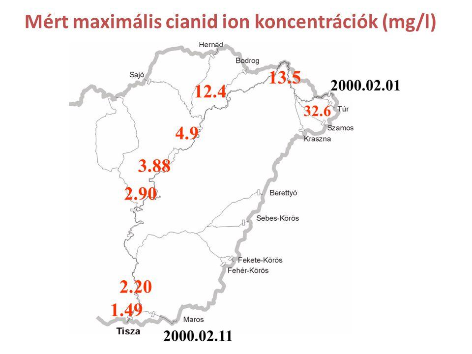 Mért maximális cianid ion koncentrációk (mg/l)