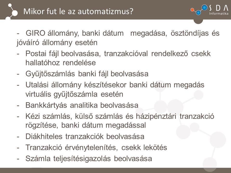 Mikor fut le az automatizmus.