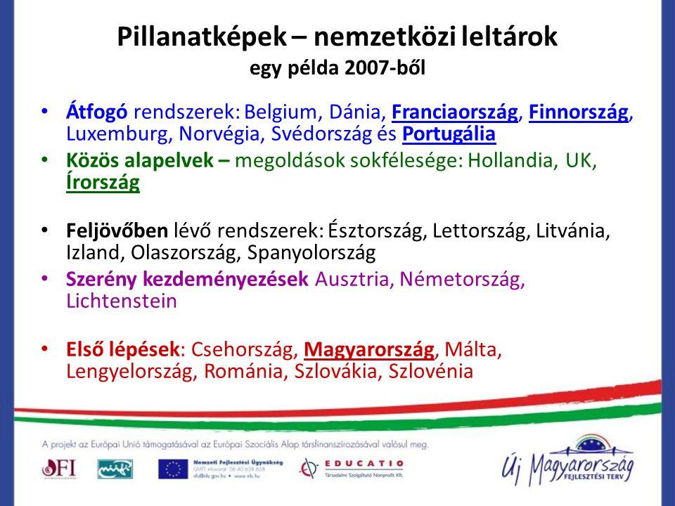 Pillanatképek – nemzetközi leltárok egy példa 2007-ből Átfogó rendszerek: Belgium, Dánia, Franciaország, Finnország, Luxemburg, Norvégia, Svédország és Portugália Közös alapelvek – megoldások sokfélesége: Hollandia, UK, Írország Feljövőben lévő rendszerek: Észtország, Lettország, Litvánia, Izland, Olaszország, Spanyolország Szerény kezdeményezések Ausztria, Németország, Lichtenstein Első lépések: Csehország, Magyarország, Málta, Lengyelország, Románia, Szlovákia, Szlovénia