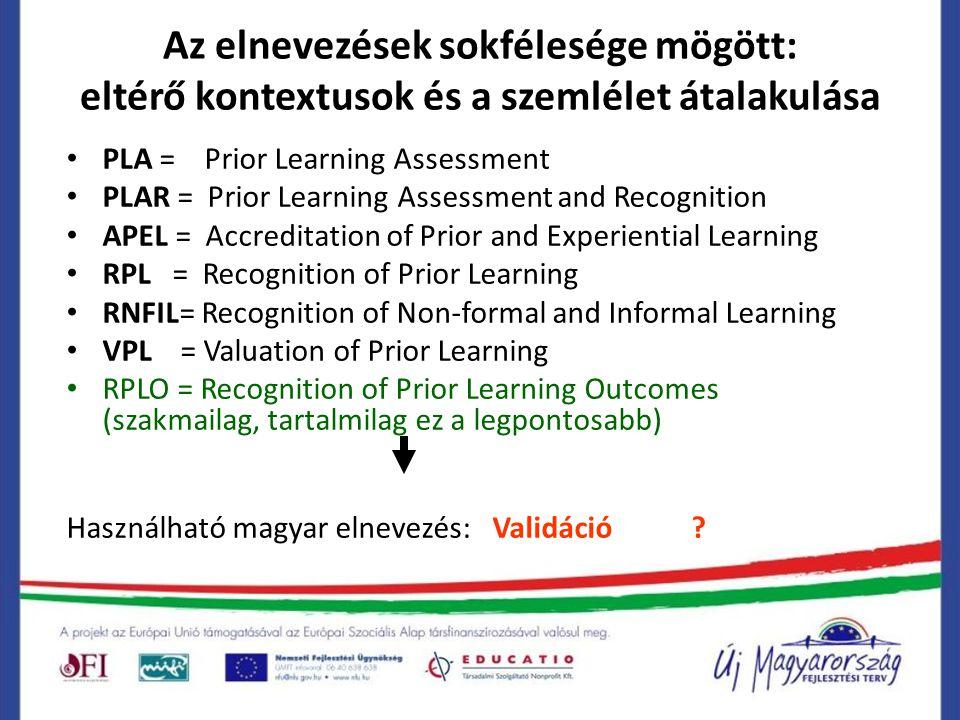 Az elnevezések sokfélesége mögött: eltérő kontextusok és a szemlélet átalakulása PLA = Prior Learning Assessment PLAR = Prior Learning Assessment and Recognition APEL = Accreditation of Prior and Experiential Learning RPL = Recognition of Prior Learning RNFIL= Recognition of Non-formal and Informal Learning VPL = Valuation of Prior Learning RPLO = Recognition of Prior Learning Outcomes (szakmailag, tartalmilag ez a legpontosabb) Használható magyar elnevezés: Validáció