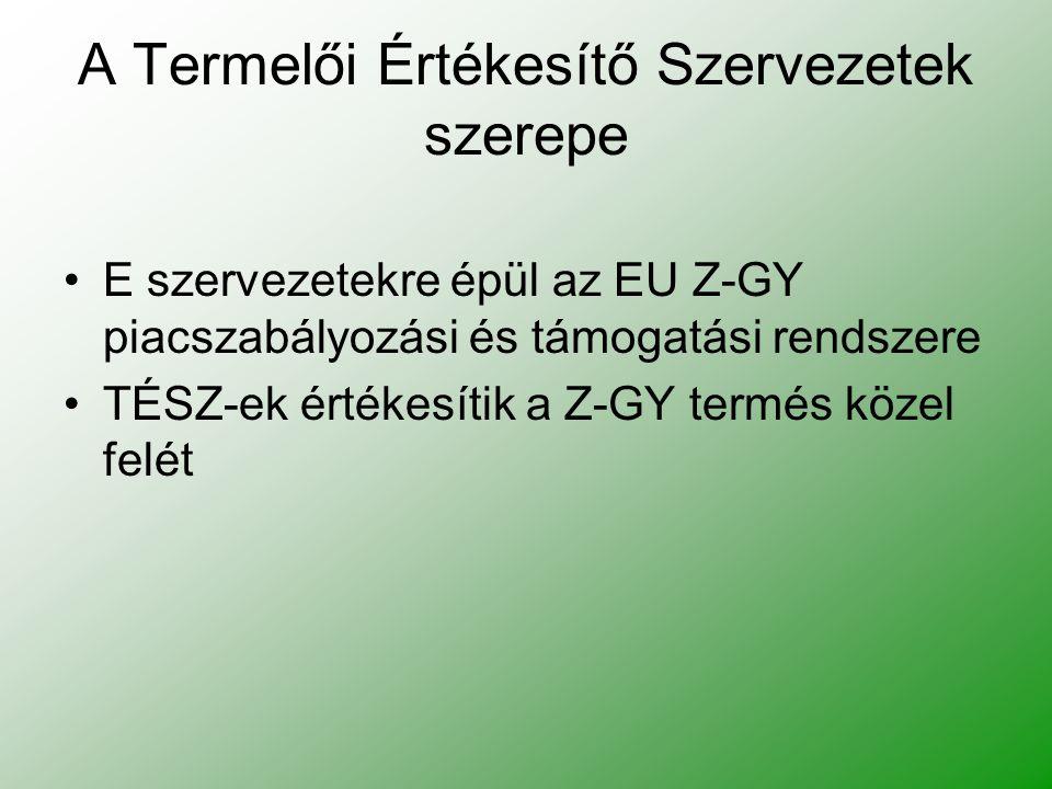 A Termelői Értékesítő Szervezetek szerepe E szervezetekre épül az EU Z-GY piacszabályozási és támogatási rendszere TÉSZ-ek értékesítik a Z-GY termés közel felét