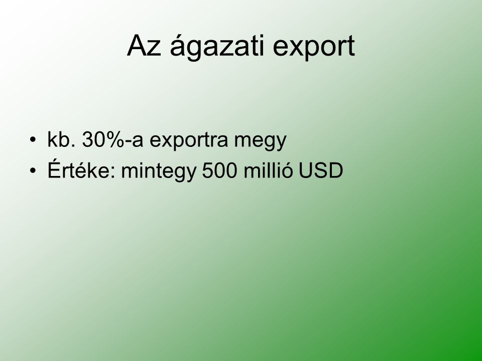 Az ágazati export kb. 30%-a exportra megy Értéke: mintegy 500 millió USD