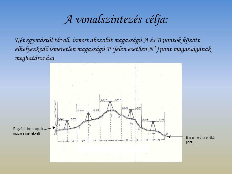 A vonalszintezés célja: Két egymástól távoli, ismert abszolút magasságú A és B pontok között elhelyezkedő ismeretlen magasságú P (jelen esetben N*) po