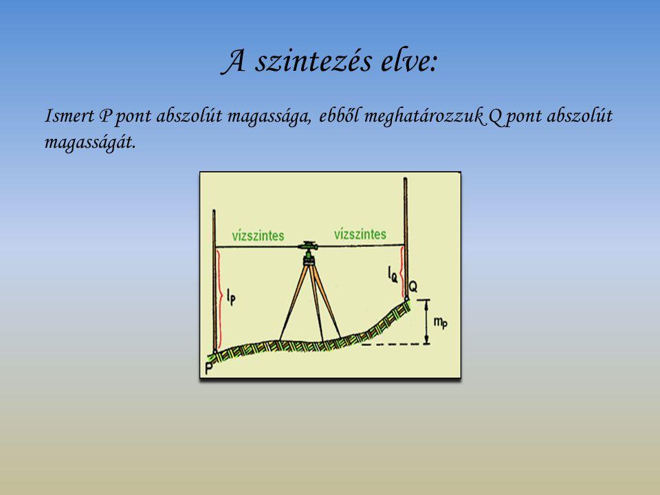 A szintezés elve: Ismert P pont abszolút magassága, ebből meghatározzuk Q pont abszolút magasságát.
