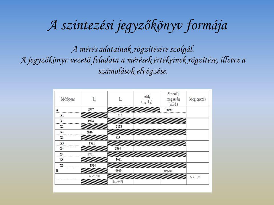 A szintezési jegyzőkönyv formája A mérés adatainak rögzítésére szolgál. A jegyzőkönyv vezető feladata a mérések értékeinek rögzítése, illetve a számol