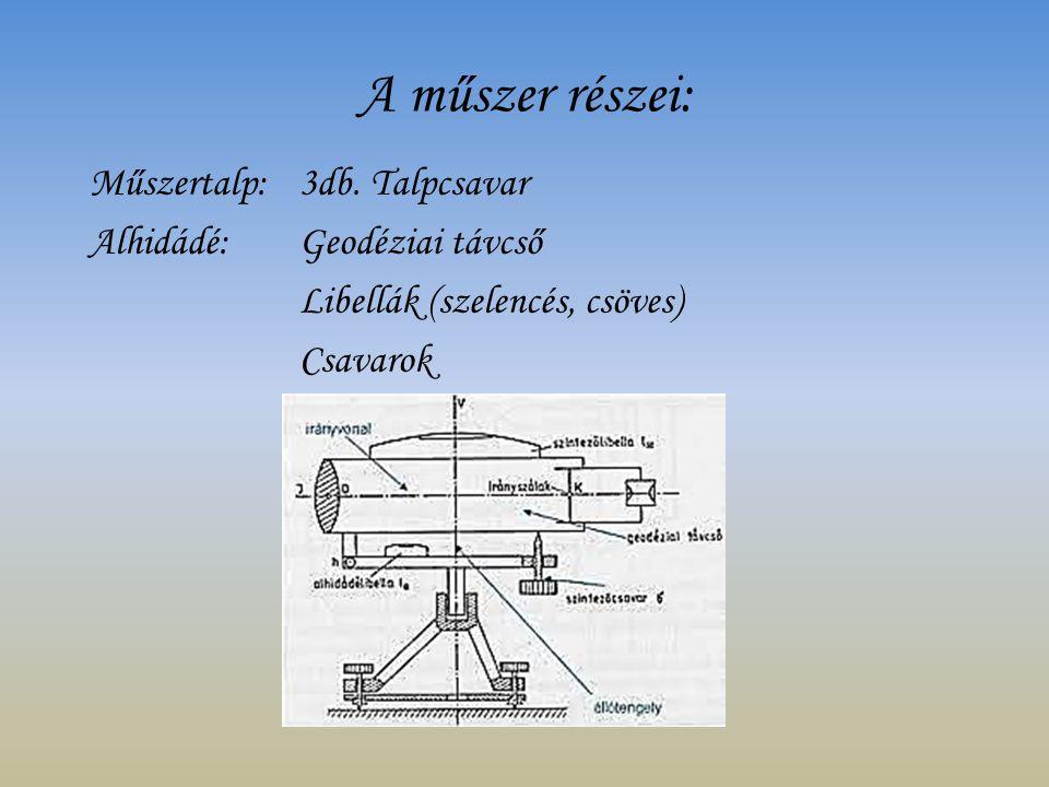 A műszer részei: Műszertalp: 3db. Talpcsavar Alhidádé:Geodéziai távcső Libellák (szelencés, csöves) Csavarok