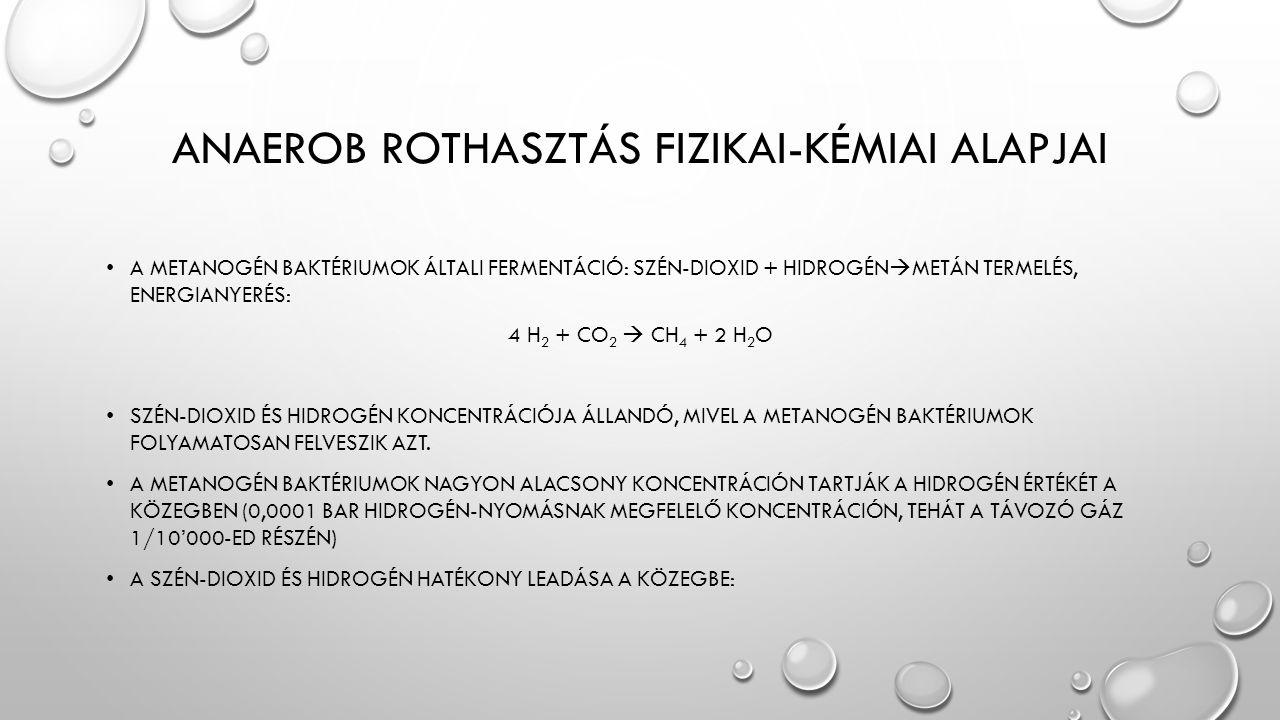 ANAEROB ROTHASZTÁS FIZIKAI-KÉMIAI ALAPJAI A METANOGÉN BAKTÉRIUMOK ÁLTALI FERMENTÁCIÓ: SZÉN-DIOXID + HIDROGÉN  METÁN TERMELÉS, ENERGIANYERÉS: 4 H 2 +