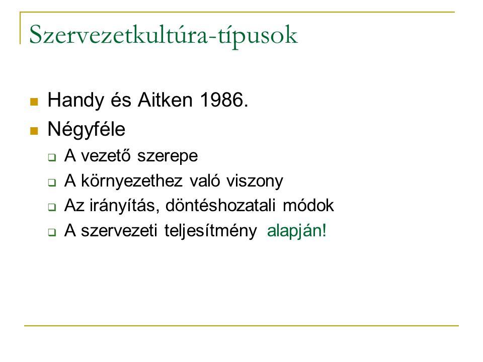 Szervezetkultúra-típusok Handy és Aitken 1986.