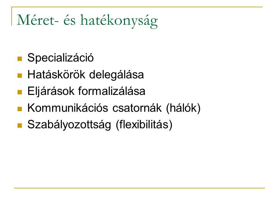 Méret- és hatékonyság Specializáció Hatáskörök delegálása Eljárások formalizálása Kommunikációs csatornák (hálók) Szabályozottság (flexibilitás)