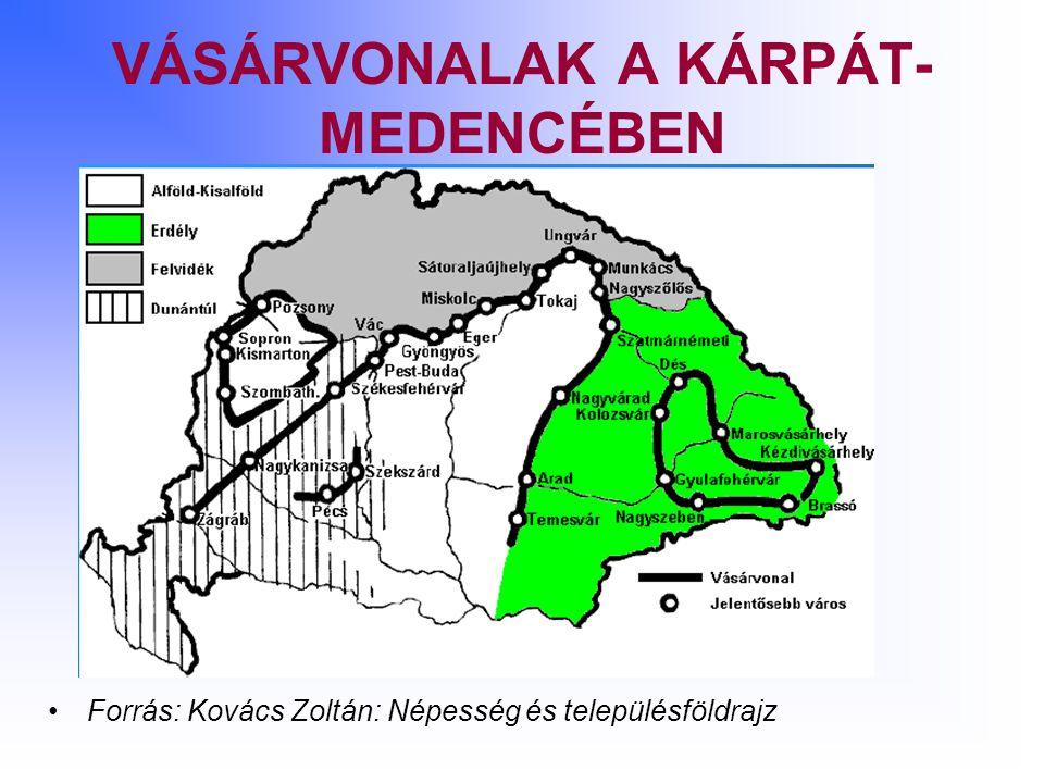 VÁSÁRVONALAK A KÁRPÁT- MEDENCÉBEN Forrás: Kovács Zoltán: Népesség és településföldrajz