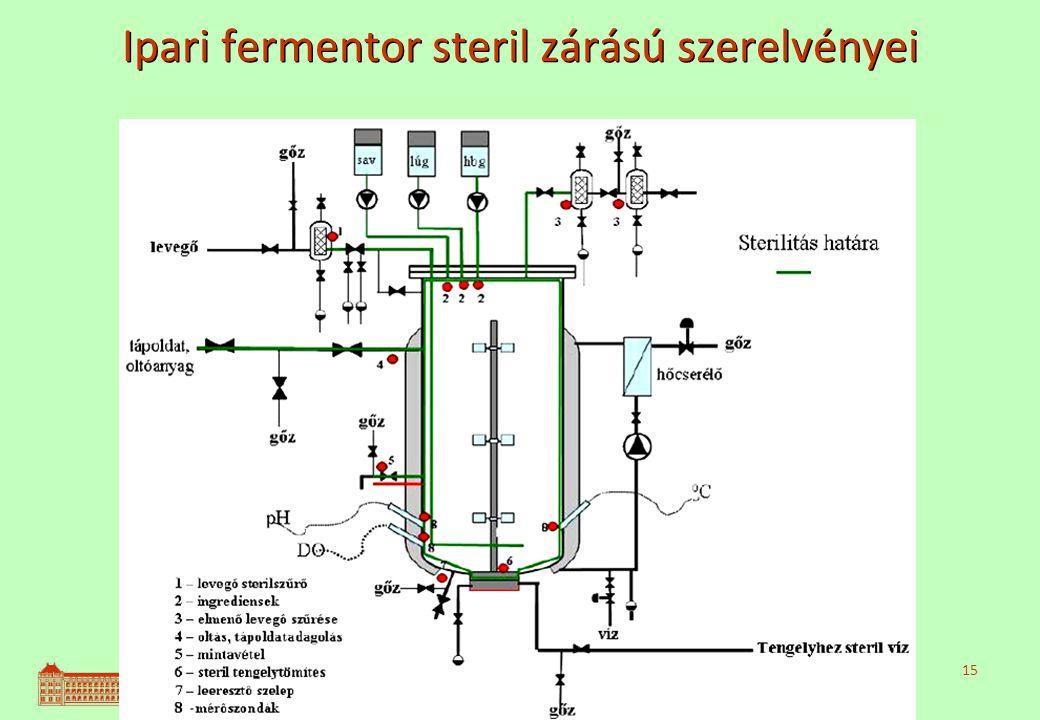 15 Ipari fermentor steril zárású szerelvényei