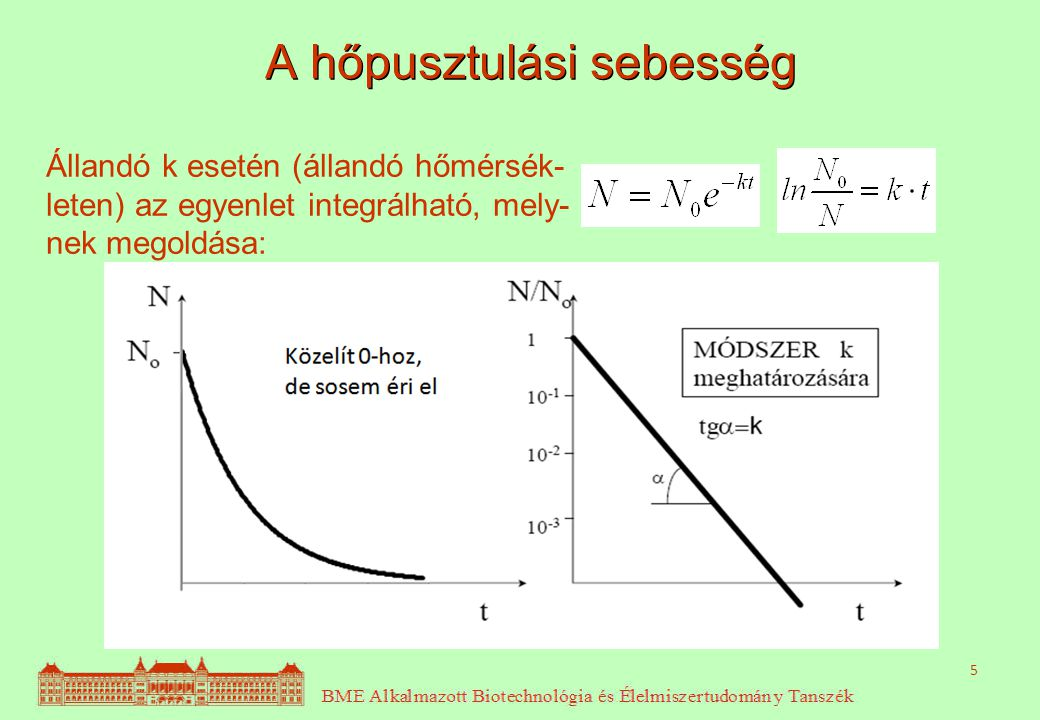 5 Állandó k esetén (állandó hőmérsék- leten) az egyenlet integrálható, mely- nek megoldása: A hőpusztulási sebesség