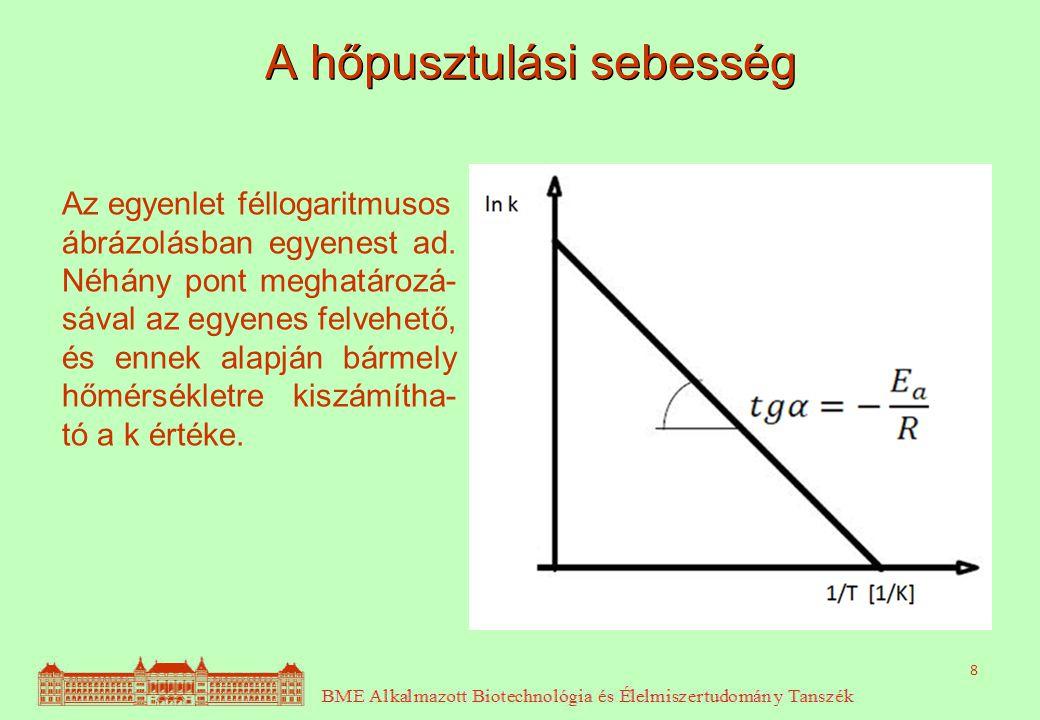 8 Az egyenlet féllogaritmusos ábrázolásban egyenest ad. Néhány pont meghatározá- sával az egyenes felvehető, és ennek alapján bármely hőmérsékletre ki