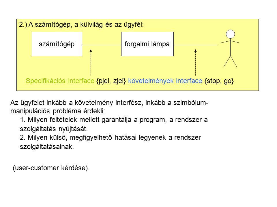 2.) A számítógép, a külvilág és az ügyfél: számítógépforgalmi lámpa Specifikációs interface {pjel, zjel} követelmények interface {stop, go} Az ügyfelet inkább a követelmény interfész, inkább a szimbólum- manipulációs probléma érdekli: 1.