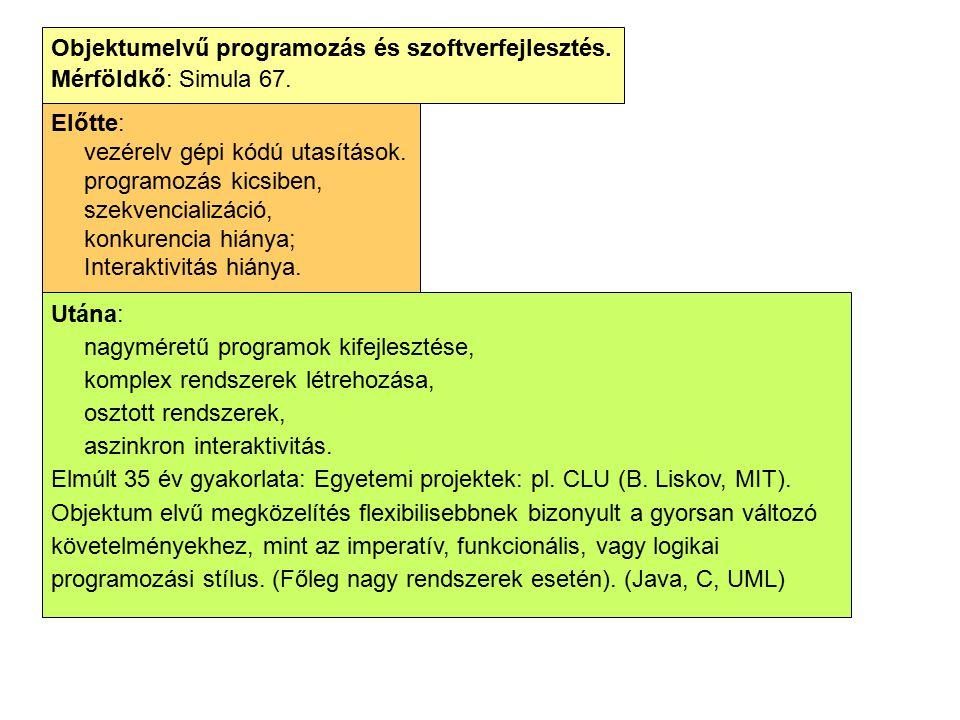 Objektumelvű programozás és szoftverfejlesztés. Mérföldkő: Simula 67. Előtte: vezérelv gépi kódú utasítások. programozás kicsiben, szekvencializáció,
