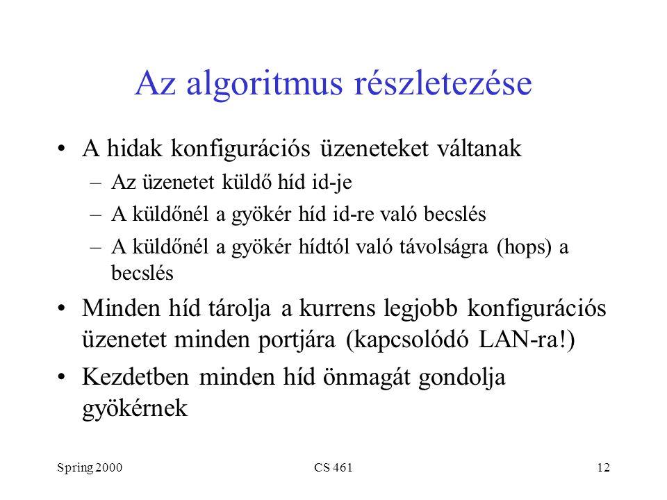 Spring 2000CS 46112 Az algoritmus részletezése A hidak konfigurációs üzeneteket váltanak –Az üzenetet küldő híd id-je –A küldőnél a gyökér híd id-re v