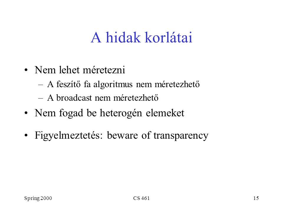 Spring 2000CS 46115 A hidak korlátai Nem lehet méretezni –A feszítő fa algoritmus nem méretezhető –A broadcast nem méretezhető Nem fogad be heterogén elemeket Figyelmeztetés: beware of transparency