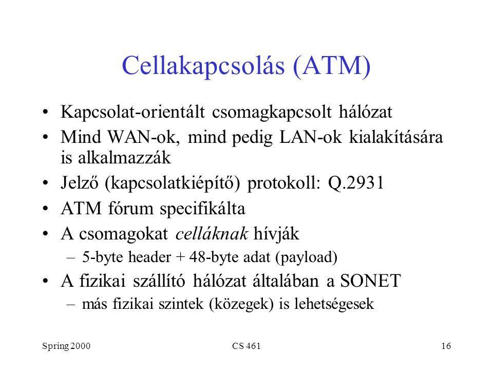 Spring 2000CS 46116 Cellakapcsolás (ATM) Kapcsolat-orientált csomagkapcsolt hálózat Mind WAN-ok, mind pedig LAN-ok kialakítására is alkalmazzák Jelző