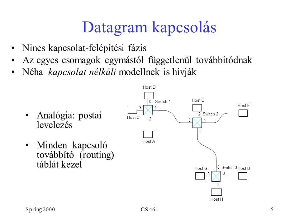 Spring 2000CS 46116 Cellakapcsolás (ATM) Kapcsolat-orientált csomagkapcsolt hálózat Mind WAN-ok, mind pedig LAN-ok kialakítására is alkalmazzák Jelző (kapcsolatkiépítő) protokoll: Q.2931 ATM fórum specifikálta A csomagokat celláknak hívják –5-byte header + 48-byte adat (payload) A fizikai szállító hálózat általában a SONET –más fizikai szintek (közegek) is lehetségesek