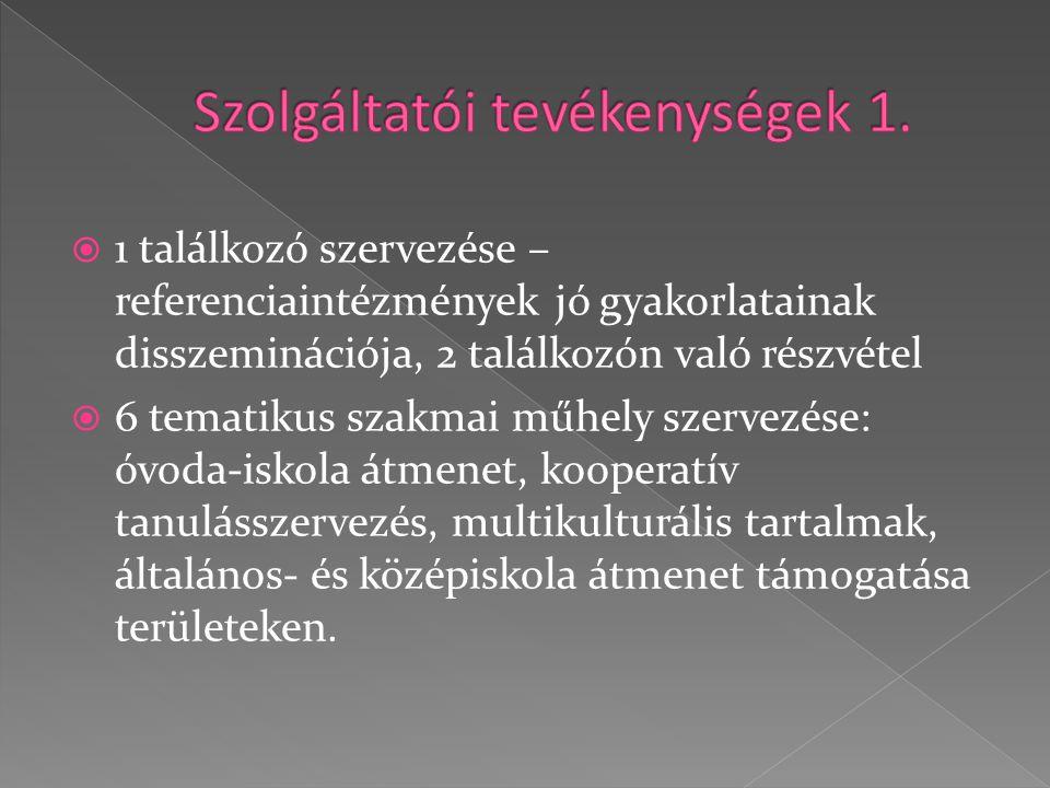  Közoktatásfejlesztési hálózat rendezvényein való részvétel – együttműködési megállapodás megkötése  Referencia intézmények felkészítését segítő szakmai műhely szervezése 8 alkalommal