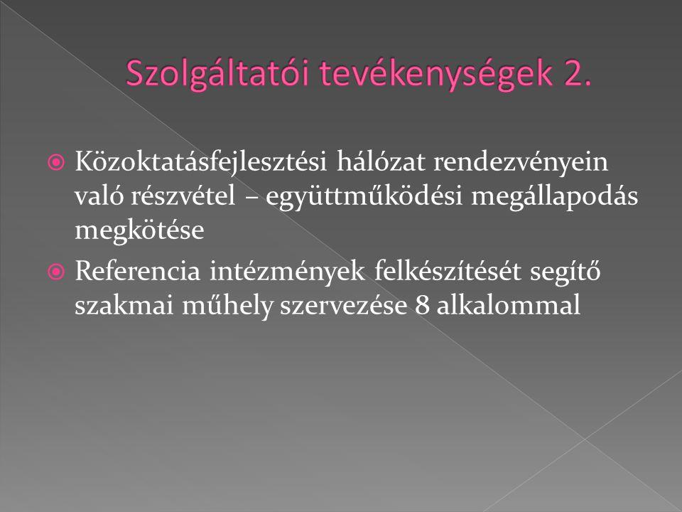  IPR menedzsment működtetése  Nyilvánosság biztosítása  Honlap, online fejlesztési platform (Rácz Miklós)  Irodaszer beszerzése