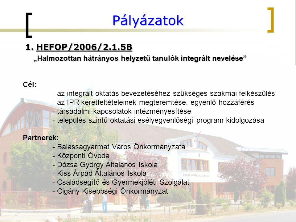 """Pályázatok 1.HEFOP/2006/2.1.5B """"Halmozottan hátrányos helyzetű tanulók integrált nevelése """"Halmozottan hátrányos helyzetű tanulók integrált nevelése Cél: - az integrált oktatás bevezetéséhez szükséges szakmai felkészülés - az IPR keretfeltételeinek megteremtése, egyenlő hozzáférés - társadalmi kapcsolatok intézményesítése - település szintű oktatási esélyegyenlőségi program kidolgozása Partnerek: - Balassagyarmat Város Önkormányzata - Központi Óvoda - Dózsa György Általános Iskola - Kiss Árpád Általános Iskola - Családsegítő és Gyermekjóléti Szolgálat - Cigány Kisebbségi Önkormányzat"""