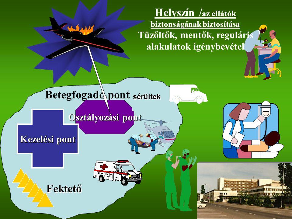 Fogadótér Betegfogadó pont Osztályozási pont Kezelési pont Helyszín / az ellátók biztonságának biztosítása Tüzőltők, mentők, reguláris alakulatok igén