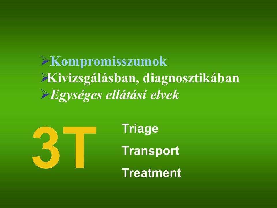  Kompromisszumok  Kivizsgálásban, diagnosztikában  Egységes ellátási elvek 3T Triage Transport Treatment