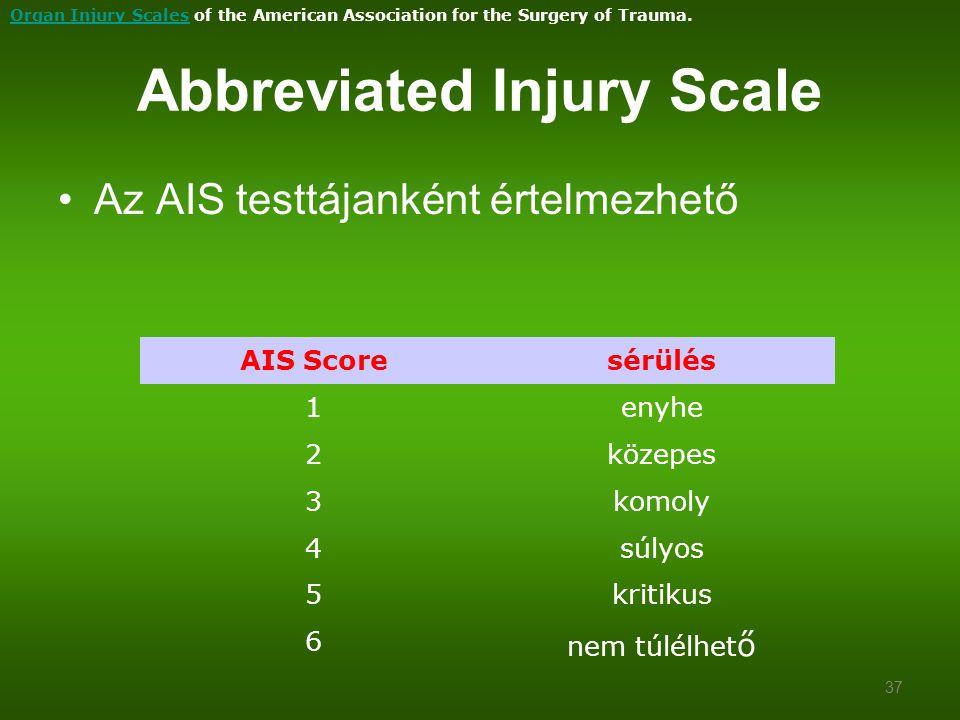 Abbreviated Injury Scale Az AIS testtájanként értelmezhető 37 AIS Scoresérülés 1enyhe 2közepes 3komoly 4súlyos 5kritikus 6 nem túlélhet ő Organ Injury