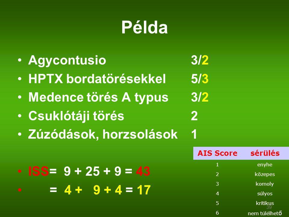 Példa 39 Agycontusio3/2 HPTX bordatörésekkel5/3 Medence törés A typus3/2 Csuklótáji törés2 Zúzódások, horzsolások1 ISS= 9 + 25 + 9 = 43 = 4 + 9 + 4 =