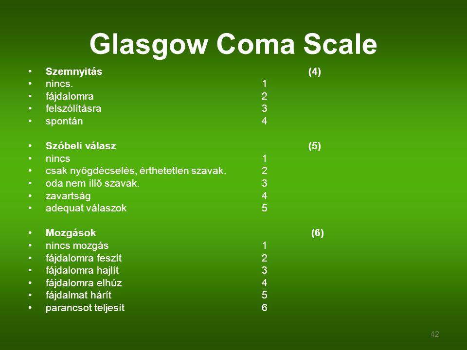 Glasgow Coma Scale Szemnyitás (4) nincs. 1 fájdalomra 2 felszólításra3 spontán4 Szóbeli válasz (5) nincs1 csak nyögdécselés, érthetetlen szavak. 2 oda