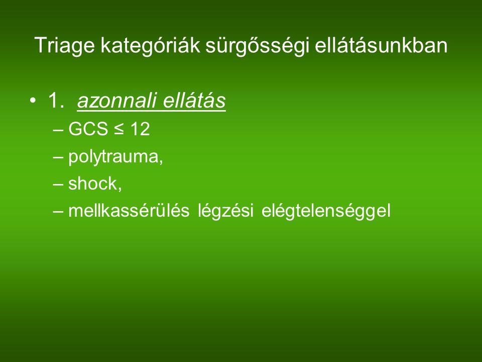 Triage kategóriák sürgősségi ellátásunkban 1. azonnali ellátás –GCS ≤ 12 –polytrauma, –shock, –mellkassérülés légzési elégtelenséggel