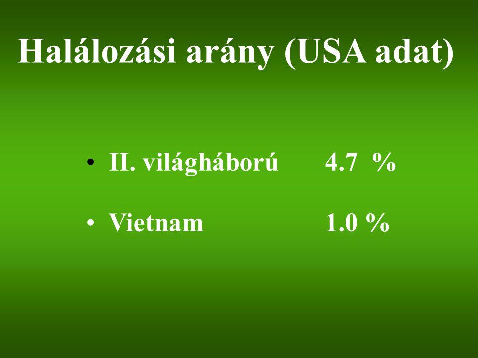 II. Világháború 12-18 óra Koreai háború 2- 4 óra Vietnam < 2 óra Az ellátásig eltelt idő (USA adat)