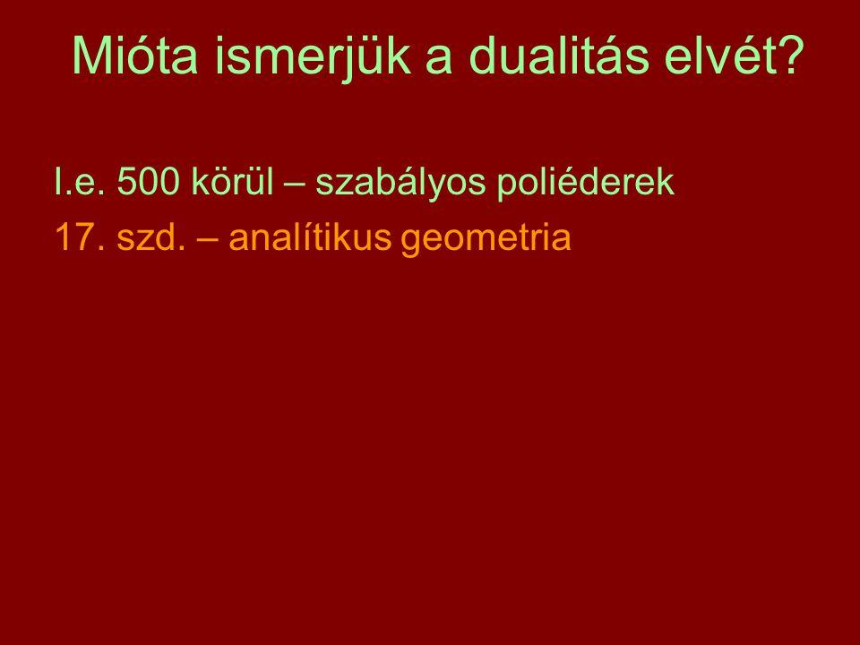 Mióta ismerjük a dualitás elvét? I.e. 500 körül – szabályos poliéderek 17. szd. – analítikus geometria