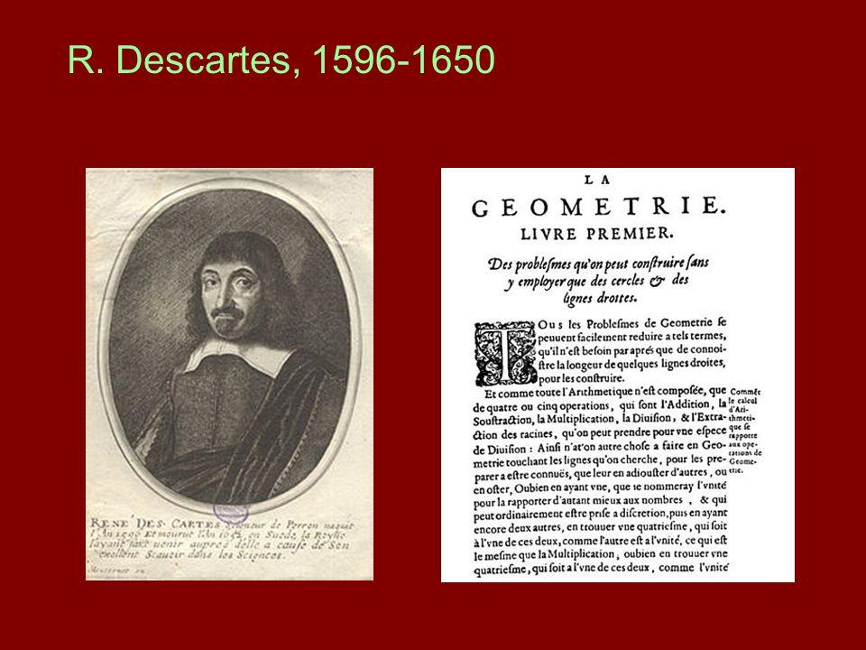 R. Descartes, 1596-1650