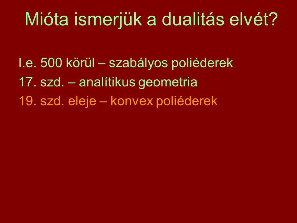 Mióta ismerjük a dualitás elvét? I.e. 500 körül – szabályos poliéderek 17. szd. – analítikus geometria 19. szd. eleje – konvex poliéderek