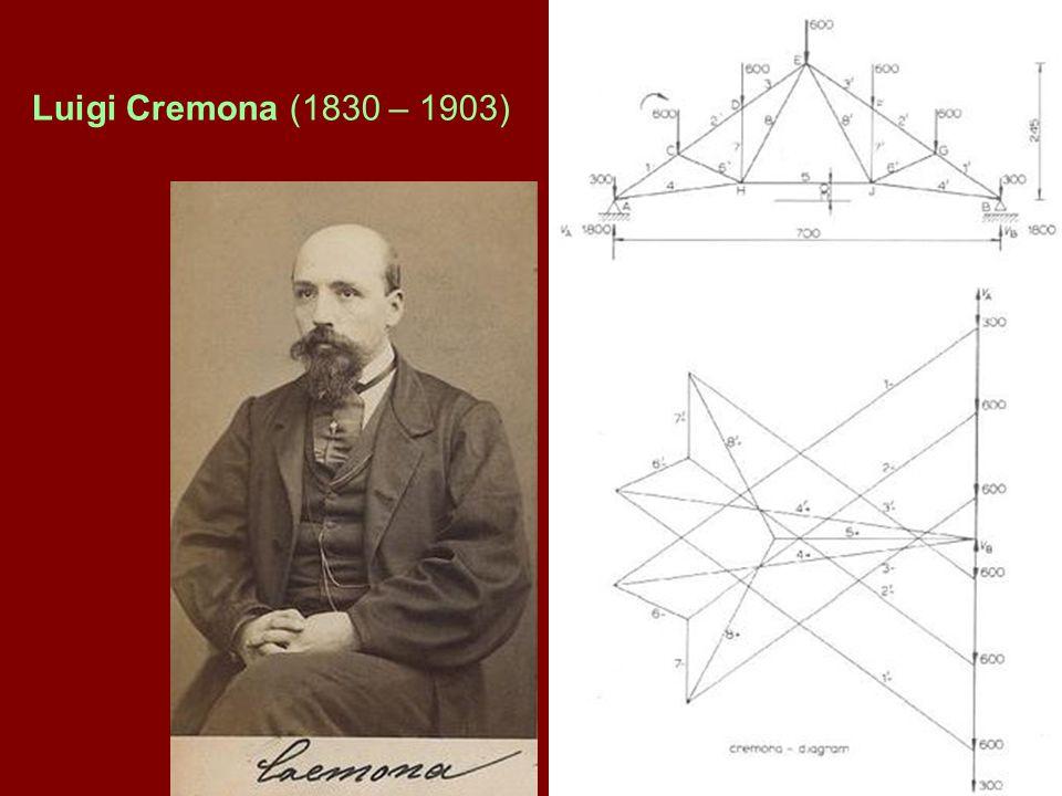 Luigi Cremona (1830 – 1903)