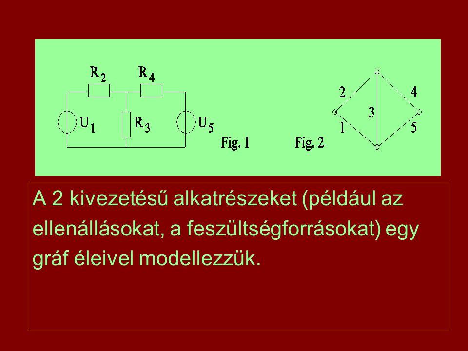 A 2 kivezetésű alkatrészeket (például az ellenállásokat, a feszültségforrásokat) egy gráf éleivel modellezzük.