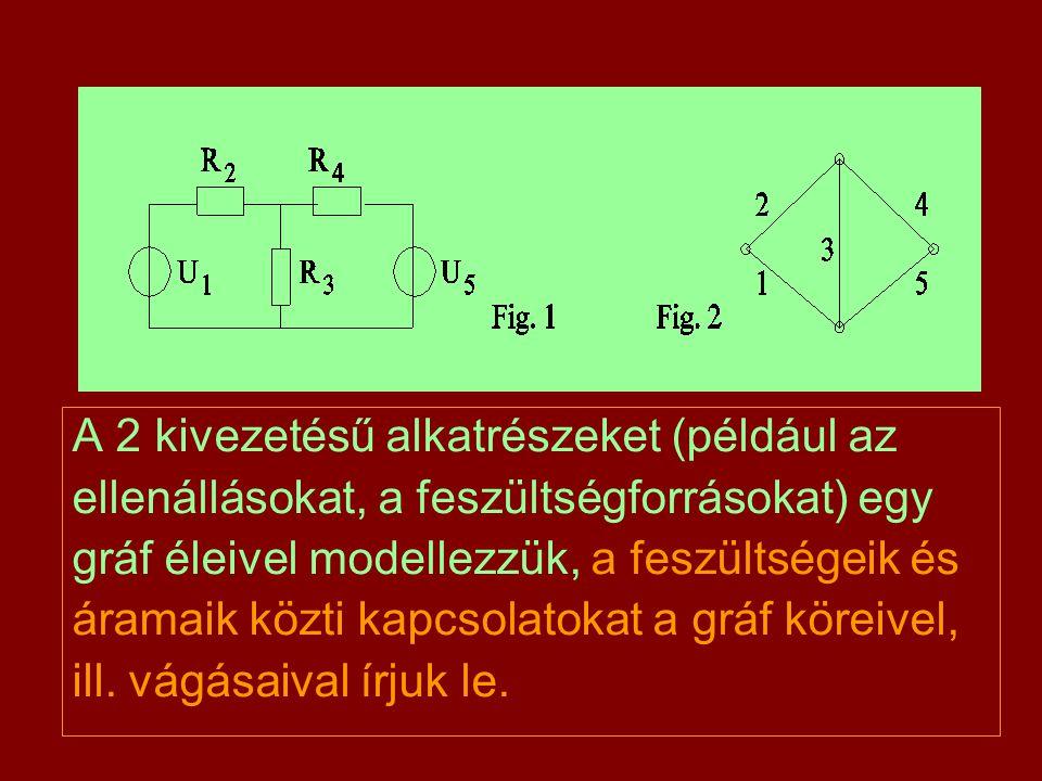 A 2 kivezetésű alkatrészeket (például az ellenállásokat, a feszültségforrásokat) egy gráf éleivel modellezzük, a feszültségeik és áramaik közti kapcsolatokat a gráf köreivel, ill.