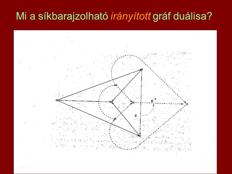 Mi a síkbarajzolható irányított gráf duálisa?