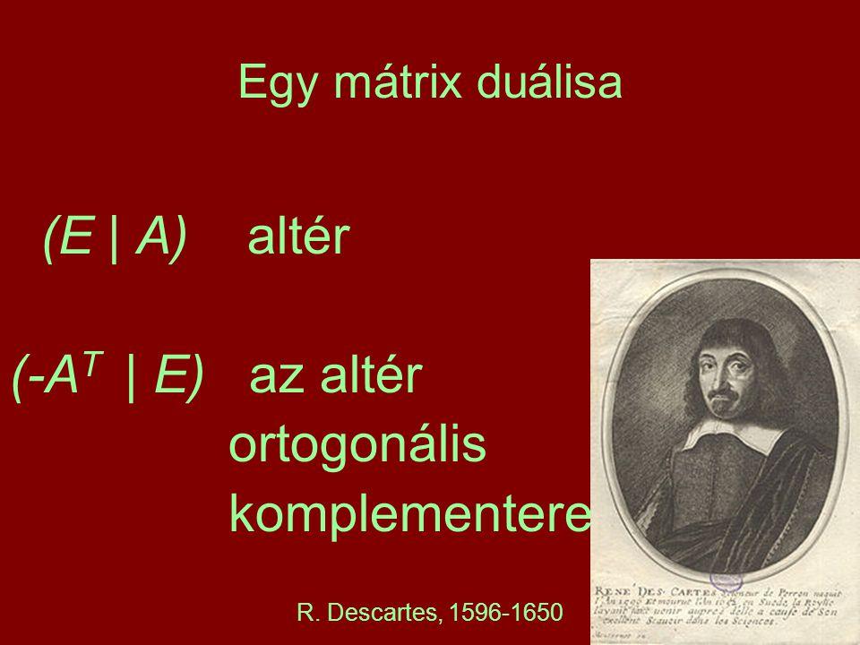 Egy mátrix duálisa (E | A) altér (-A T | E) az altér ortogonális komplementere R. Descartes, 1596-1650