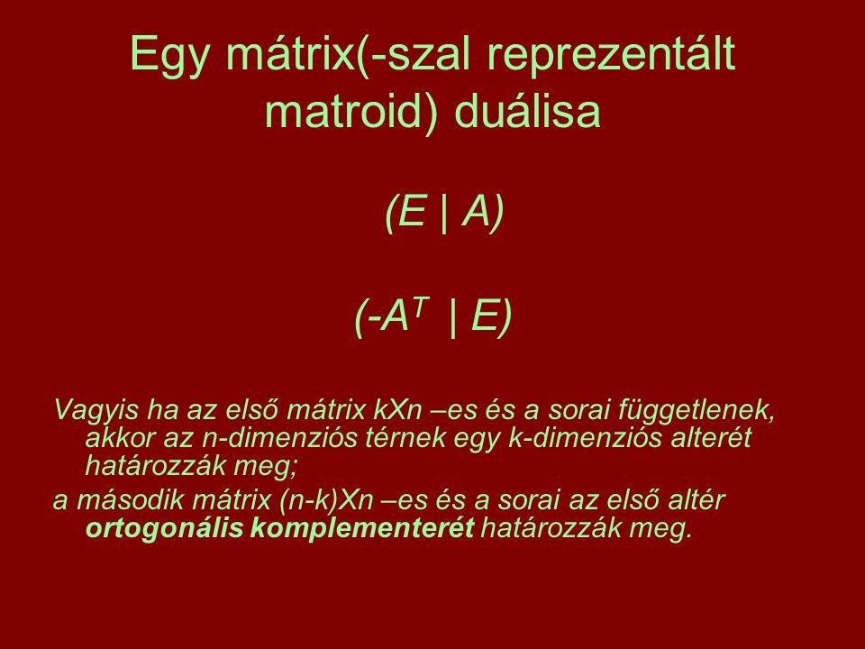 Egy mátrix(-szal reprezentált matroid) duálisa (E | A) (-A T | E) Vagyis ha az első mátrix kXn –es és a sorai függetlenek, akkor az n-dimenziós térnek egy k-dimenziós alterét határozzák meg; a második mátrix (n-k)Xn –es és a sorai az első altér ortogonális komplementerét határozzák meg.