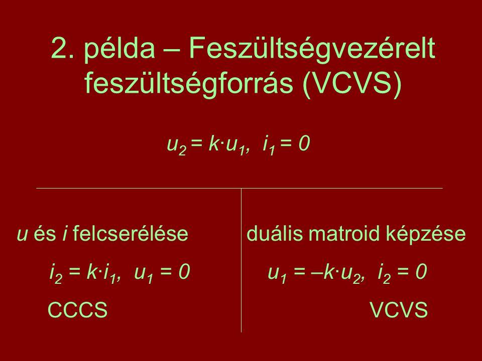 2. példa – Feszültségvezérelt feszültségforrás (VCVS) u 2 = k·u 1, i 1 = 0 u és i felcserélése duális matroid képzése i 2 = k·i 1, u 1 = 0 u 1 = –k·u