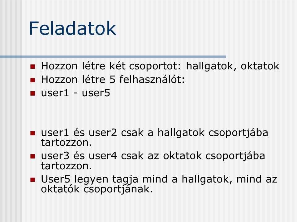 Feladatok Hozzon létre két csoportot: hallgatok, oktatok Hozzon létre 5 felhasználót: user1 - user5 user1 és user2 csak a hallgatok csoportjába tartozzon.