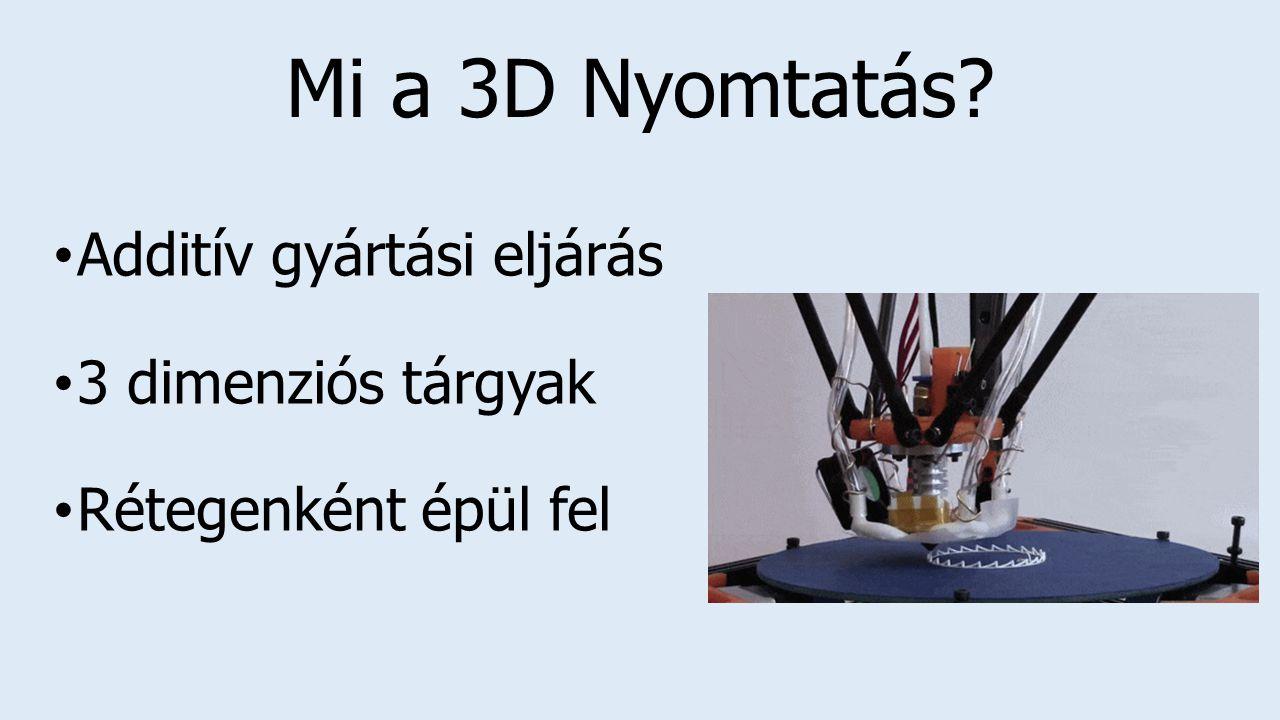 Mi a 3D Nyomtatás? Additív gyártási eljárás 3 dimenziós tárgyak Rétegenként épül fel