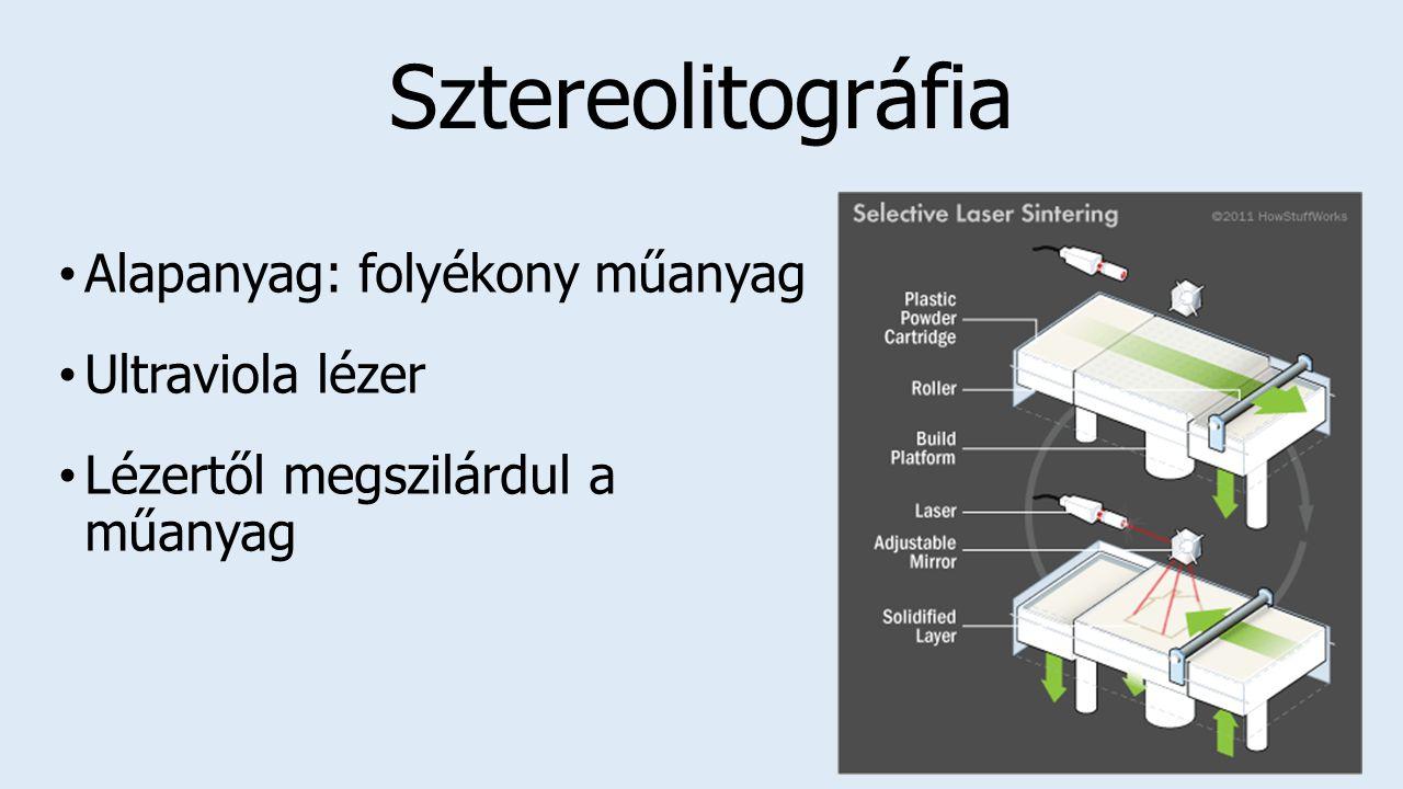Sztereolitográfia Alapanyag: folyékony műanyag Ultraviola lézer Lézertől megszilárdul a műanyag