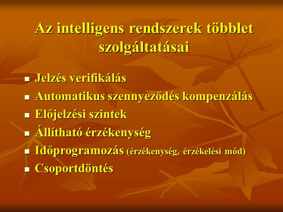 Az intelligens rendszerek többlet szolgáltatásai Jelzés verifikálás Jelzés verifikálás Automatikus szennyeződés kompenzálás Automatikus szennyeződés kompenzálás Előjelzési szintek Előjelzési szintek Állítható érzékenység Állítható érzékenység Időprogramozás (érzékenység, érzékelési mód) Időprogramozás (érzékenység, érzékelési mód) Csoportdöntés Csoportdöntés